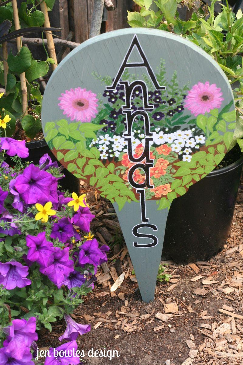 Annuals sign